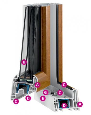 Kunststofffenster T84 Technische Eigenschaften